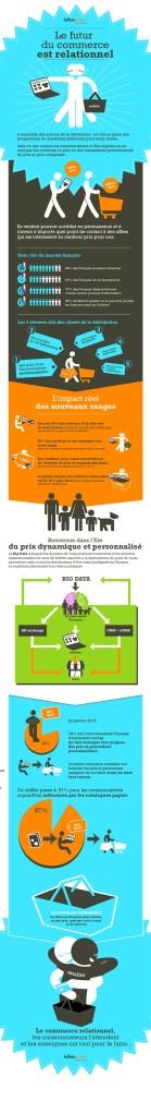 infogra6-commerce-relationnel7-01_542x3983